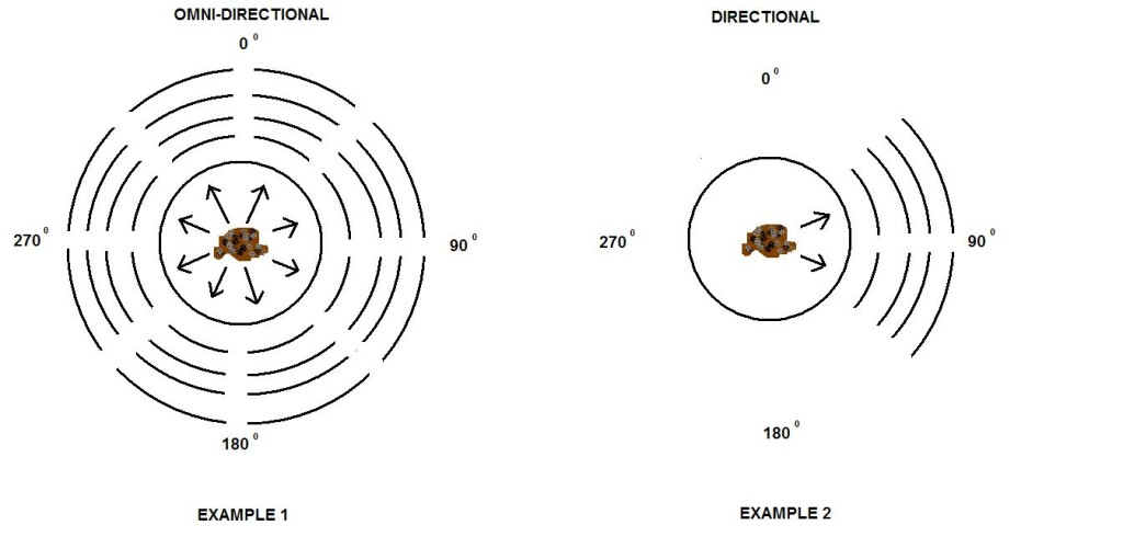 Antenna Terminology Defined - MobileMark on